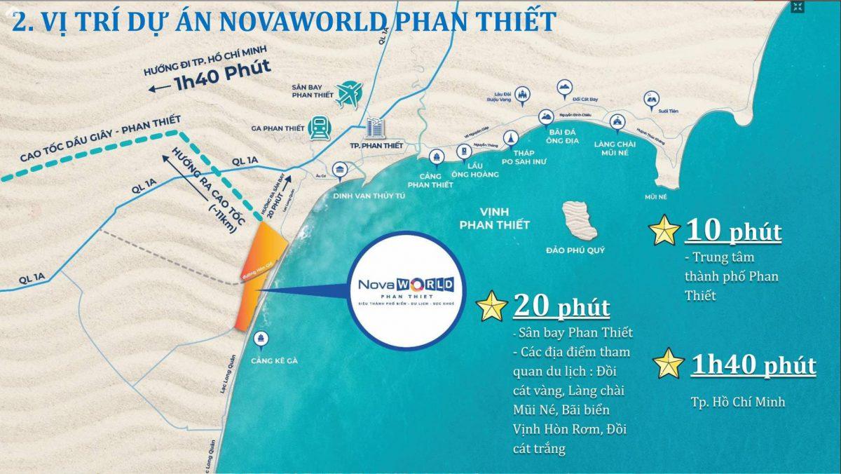Vi Tri Novaworld Phan Thiet