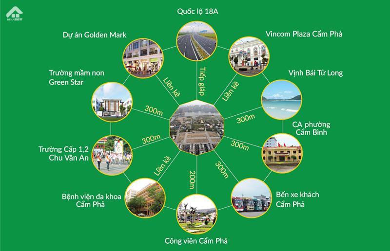 Platin Center Cam Pha Vi Tri 2