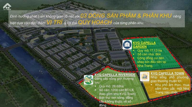 Capella Garden Nha Trang Phan Khu Du An