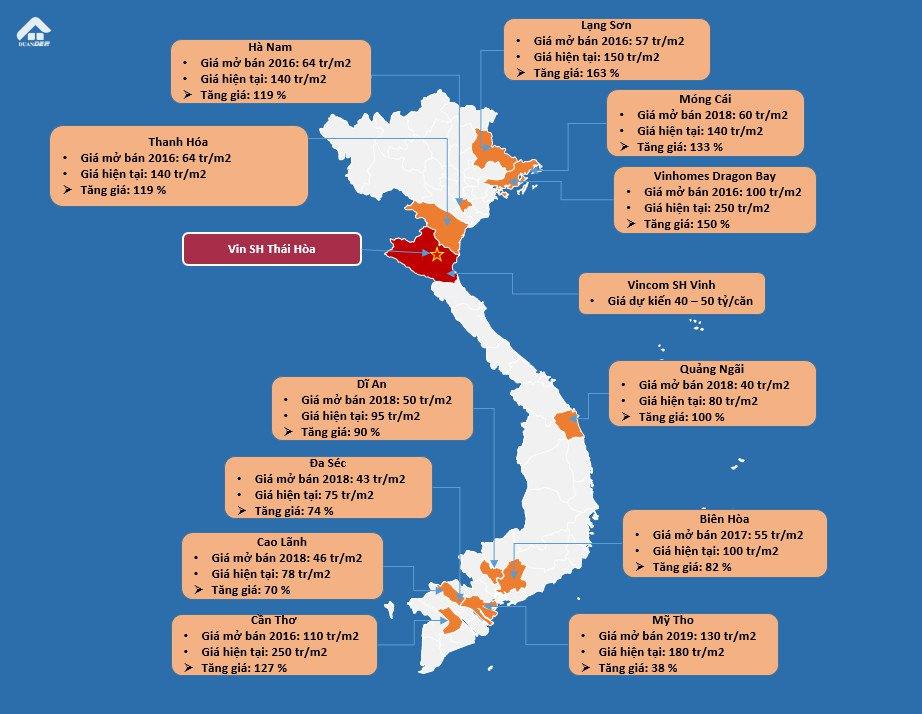 Bảng giá Vincom Các Tỉnh trong Cả Nước